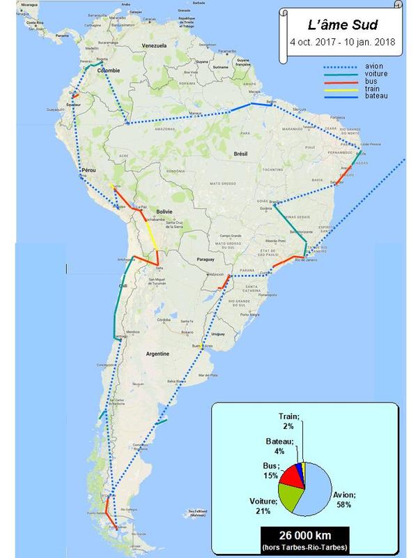Itinéraire (réel)
