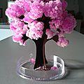 arbre magique Moulin Roty (7)