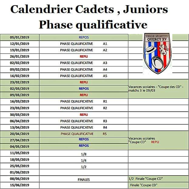 Championnat Ligue 1 Occitanie Cadets et Juniors (1)