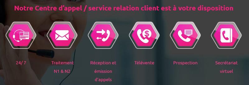 sedeco-relation-client