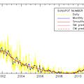 Météo hiver 2011 : mes prévisions !