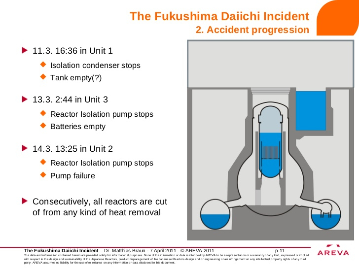 areva-fukushima-11-728