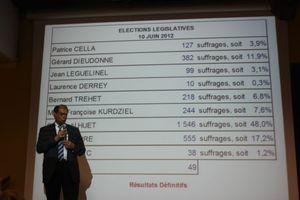 législatives 2012 Avranches 1er tour Guénhaël Huet