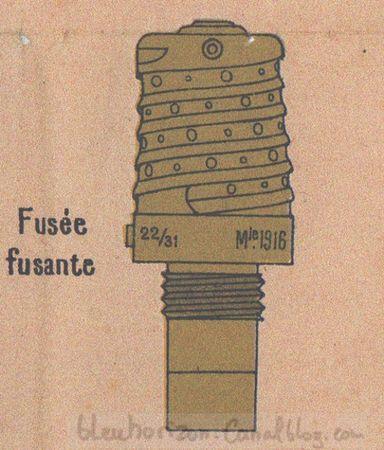 fus_e_fusante