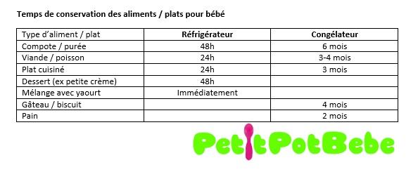 conservation des petits pots pour b u00e9b u00e9  modes et temps  - petitpotbebe