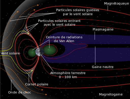 Structure_of_the_magnetosphere-fr