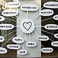Coeur, mots, vitrine_6847