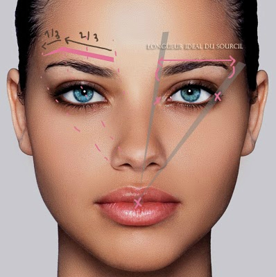 sourcils-impecc-photoshope