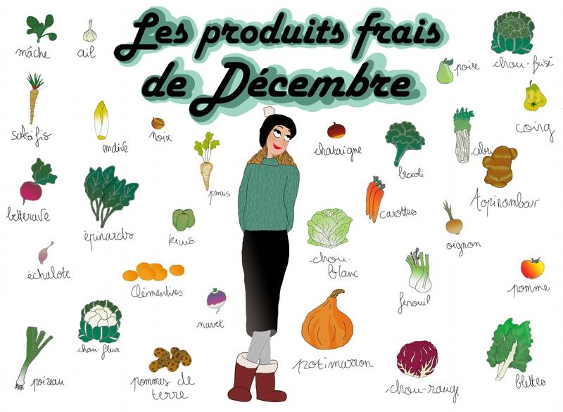 produits fraisd decembre