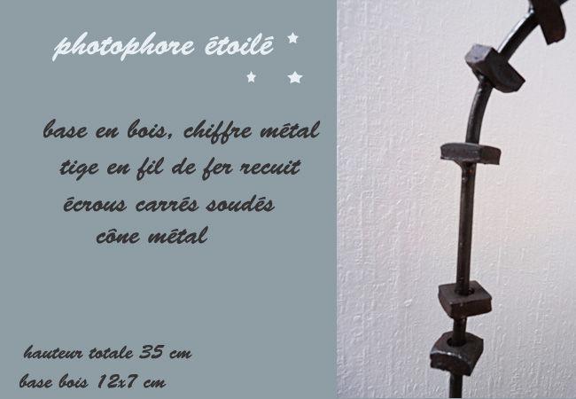 photophore_c_ne_texte