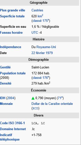 SAINTE LUCIE HISTOIRE 2