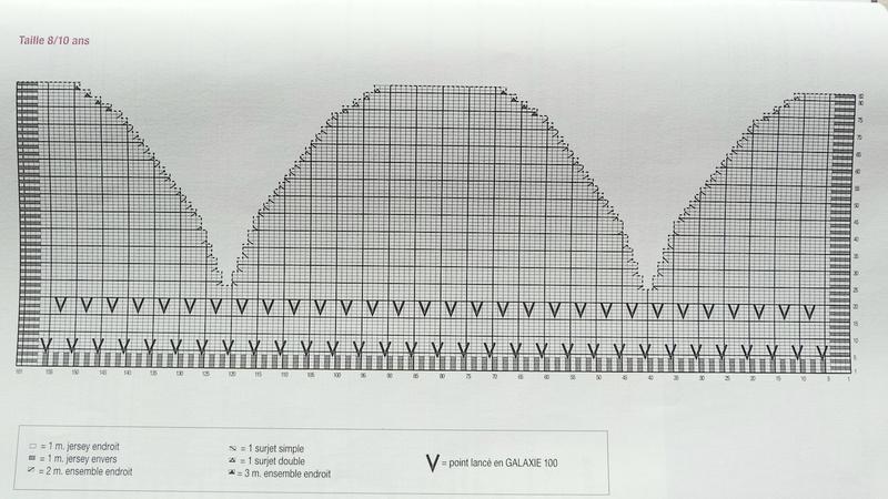 cape schéma taille 8 et 10 ans