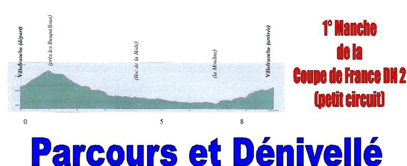 Petit circuit Tour du Périgord 2016 dénivellé