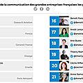 Top 30 des directeurs et directrices de communication des grandes entreprises