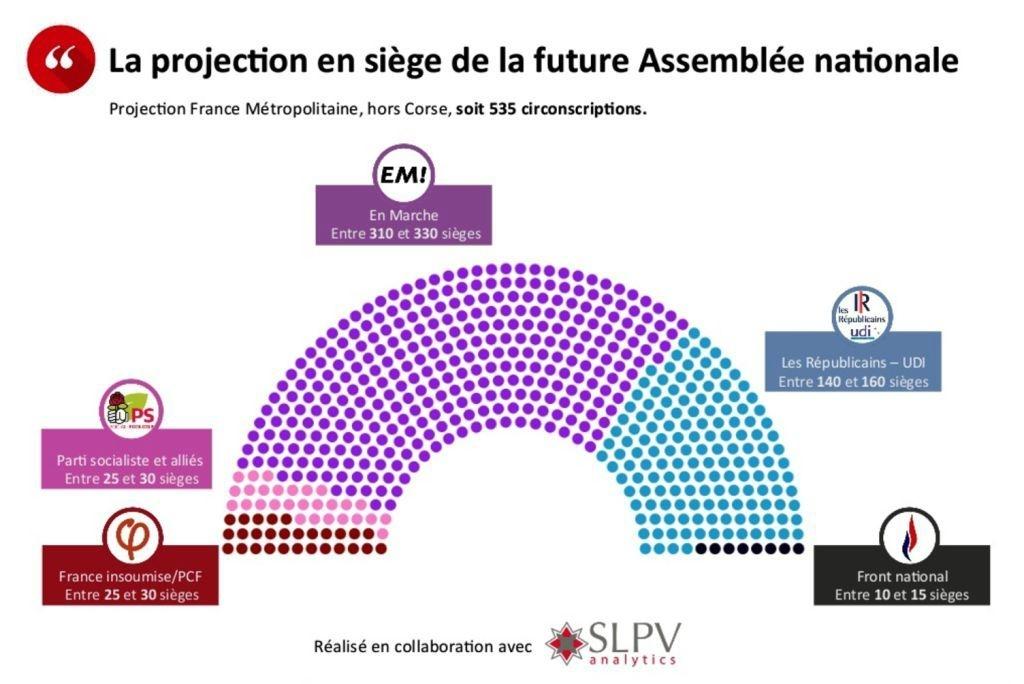 Opinionway+legislatives