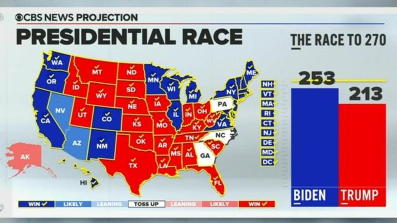 electoral map projection