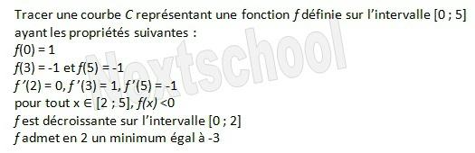 1ere derivation nombre dérivé tangente 2 5