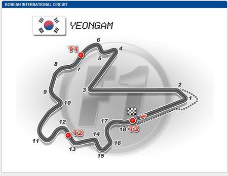 Coree_circuit
