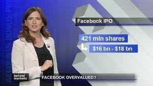 facebook overvalued