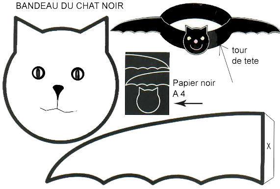 cbandeau_chat