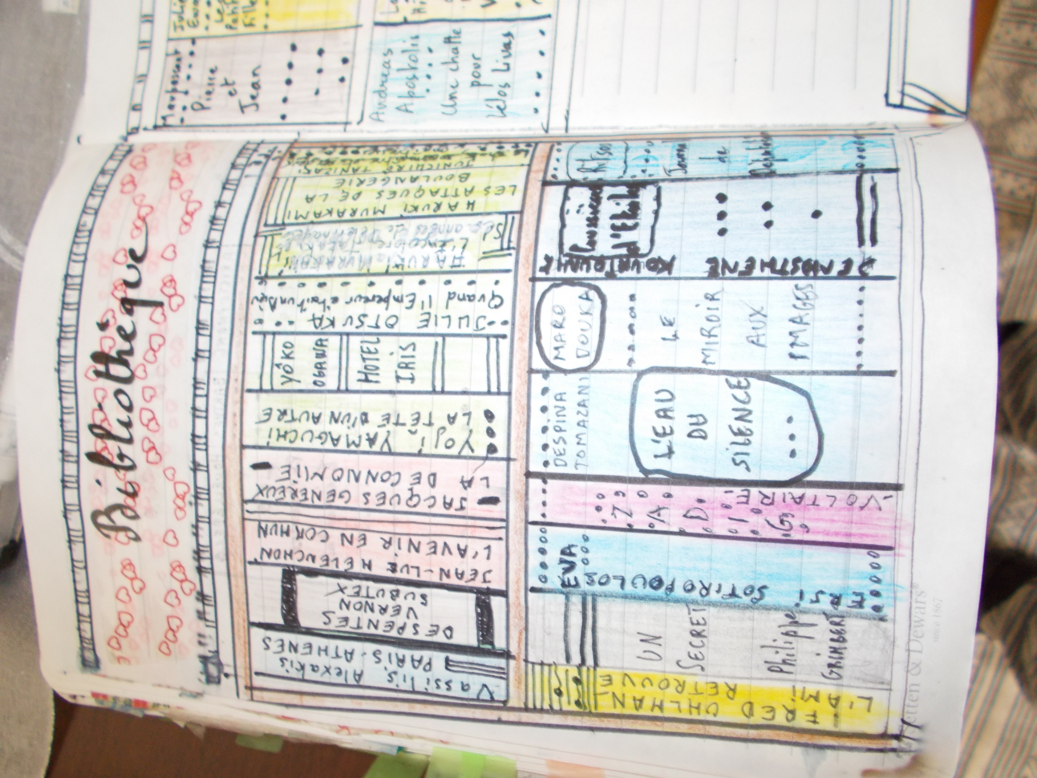 "Le bullet journal : les ""collections"""