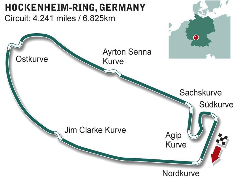 GERMAN GRAND PRIX TRACK