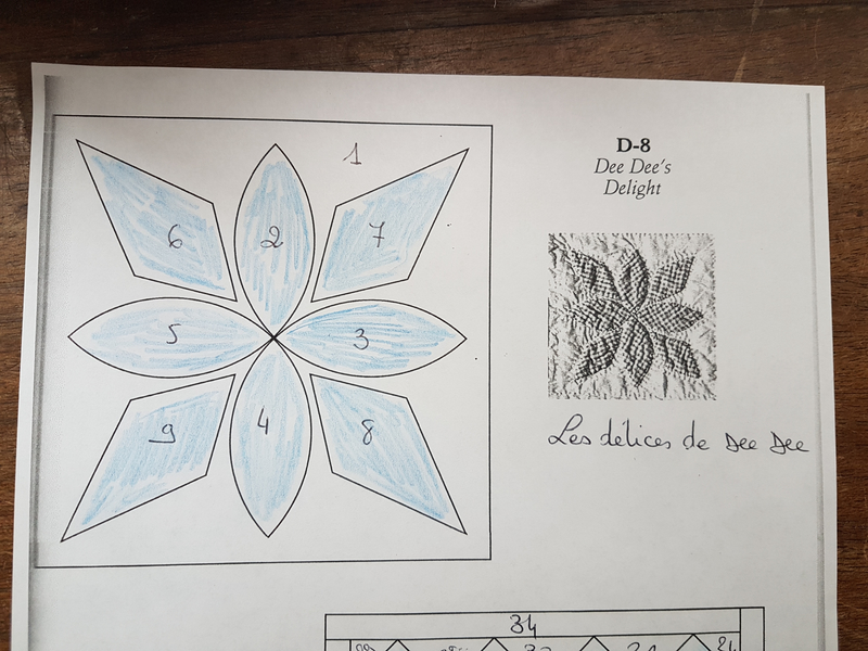 D8 (2)