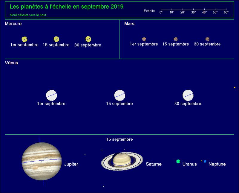 planetes_septembre2019